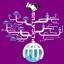Strategic partners network